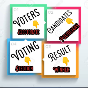 The Electoral Commission | Definition, Features & Functions