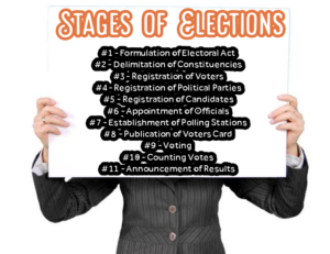 Stages of Elections